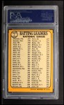 1968 Topps #1  1967 NL Batting Leaders  -  Matty Alou / Roberto Clemente / Tony Gonzalez Back Thumbnail
