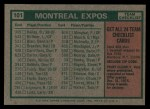 1975 Topps #101  Expos Team Checklist  -  Gene Mauch Back Thumbnail