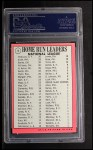 1969 Topps #6  1968 NL HR Leaders  -  Willie McCovey / Dick Allen / Ernie Banks Back Thumbnail