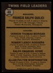 1973 Topps #49 ORG Twins Leaders  -  Frank Quilici / Vern Morgan / Bob Rodgers / Ralph Rowe / Al Worthington Back Thumbnail