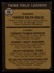 1973 Topps #49 BRN Twins Field Leaders  -  Frank Quilici / Vern Morgan / Bob Rodgers / Ralph Rowe / Al Worthington Back Thumbnail