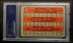 1972 Topps #79   -  Carlton Fisk / Cecil Cooper / Mike Garman Red Sox Rookies Back Thumbnail
