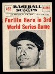 1961 Nu-Card Scoops #432    Carl Furillo  Front Thumbnail