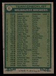 1977 Topps #51  Brewers Team Checklist  -  Alex Grammas Back Thumbnail