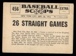 1961 Nu-Card Scoops #456    Giants 26 Game Streak  Back Thumbnail