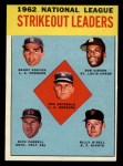 1963 Topps #9   -  Don Drysdale / Sandy Koufax / Dick Farrell / Bob Gibson / Billy O'Dell NL Strikeout Leaders Front Thumbnail