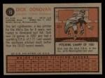 1962 Topps #15   Dick Donovan Back Thumbnail