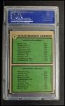1979 Topps #6  Strikeout Leaders    -  J.R. Richard / Nolan Ryan Back Thumbnail