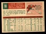 1959 Topps #18   Jack Urban Back Thumbnail