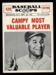 1961 Nu-Card Scoops #429    Roy Campanella  Front Thumbnail