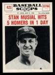 1961 Nu-Card Scoops #421   Stan Musial   Front Thumbnail
