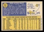 1970 Topps #283   Angel Bravo Back Thumbnail