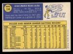 1970 Topps #248  Jesus Alou  Back Thumbnail
