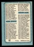 1964 Topps #82   Checklist Back Thumbnail