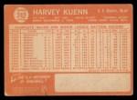 1964 Topps #242   Harvey Kuenn Back Thumbnail