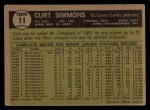 1961 Topps #11 ERR  Curt Simmons Back Thumbnail