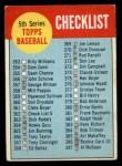 1963 Topps #362 B  Checklist 5 Front Thumbnail