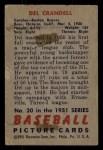 1951 Bowman #20  Del Crandall  Back Thumbnail