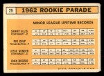 1963 Topps #29 *BLU*  -  Sammy Ellis / Ray Culp / John Boozer / Jesse Gonder 1962 Rookies Back Thumbnail