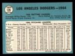 1965 Topps #126  Dodgers Team  Back Thumbnail