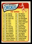 1965 Topps #79 B Checklist 1  Front Thumbnail
