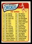 1965 Topps #79 B  Checklist 1 Front Thumbnail