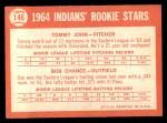 1964 Topps #146   Indians Rookie Stars  -  Tommy John / Bob Chance Back Thumbnail