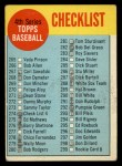 1963 Topps #274 B Checklist 4  Front Thumbnail