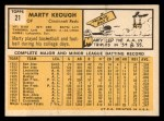 1963 Topps #21 ^COR^ Marty Keough  Back Thumbnail