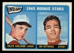 1965 Topps #501   Indians Rookie Stars  -  Jim Rittwage / Ralph Gagliano Front Thumbnail