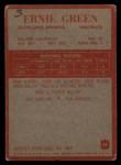 1965 Philadelphia #34  Ernie Green   Back Thumbnail