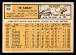1963 Topps #368   Ed Bailey Back Thumbnail