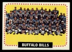 1964 Topps #43   Buffalo Bills Front Thumbnail