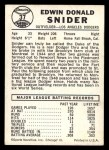 1960 Leaf #37  Duke Snider  Back Thumbnail