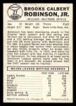 1960 Leaf #27  Brooks Robinson  Back Thumbnail