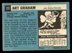 1964 Topps #11   Art Graham Back Thumbnail
