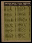 1961 Topps #48  1960 AL Pitching Leaders  -  Bud Daley / Art Ditmar / Chuck Estrada / Frank Lary / Milt Pappas / Jim Perry Back Thumbnail