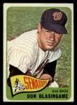 1965 Topps #21  Don Blasingame  Front Thumbnail