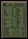 1974 Topps #36   Cardinals Team Back Thumbnail