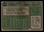 1974 Topps #360  Greg Luzinski  Back Thumbnail