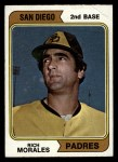 1974 Topps #387 ^SD^ Rich Morales  Front Thumbnail
