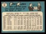 1965 Topps #65   Tony Kubek Back Thumbnail