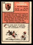 1966 Topps #122   John Farris Back Thumbnail