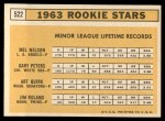 1963 Topps #522   Rookie Stars    -  Gary Peters / Jim Roland / Mel Nelson / Art Quirk Back Thumbnail
