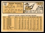 1963 Topps #495  Frank Thomas  Back Thumbnail
