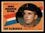 1960 Topps #137  Rookie Stars  -  Lou Klimchock Front Thumbnail
