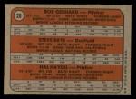 1972 Topps #28   Twins Rookie Stars   -  Steve Brye / Bob Gebhard / Hal Haydel Back Thumbnail