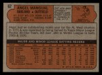1972 Topps #62   Angel Mangual Back Thumbnail