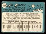 1965 Topps #365   Jim Gentile Back Thumbnail
