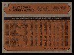 1972 Topps #19   Billy Cowan Back Thumbnail